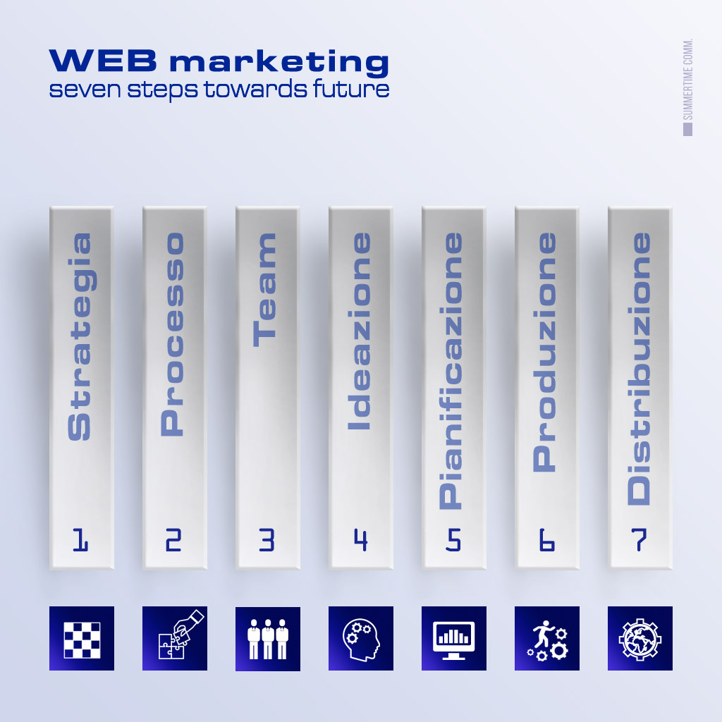 problem solving web marketing
