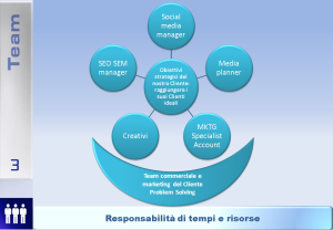 I MARKETING MANAGER E LA TRASFORMAZIONE DIGITALE
