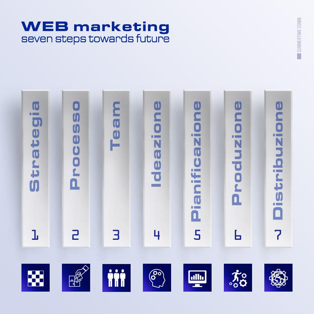 problem solving web marketing