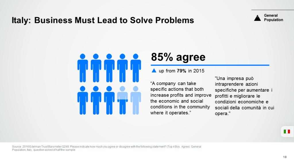 https://www.problem-solving.net/marketing-problem-solving