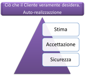 COME EMOZIONARE IL MARKETING